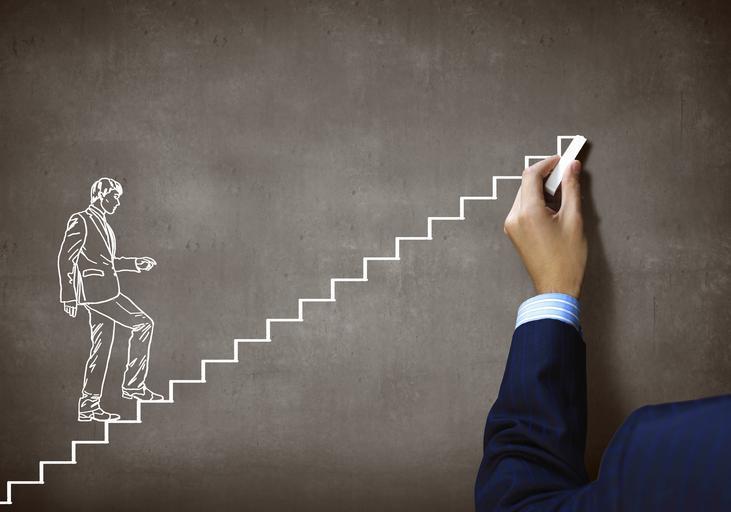 coaching rozwój