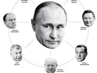 Kręgi władzy Putina