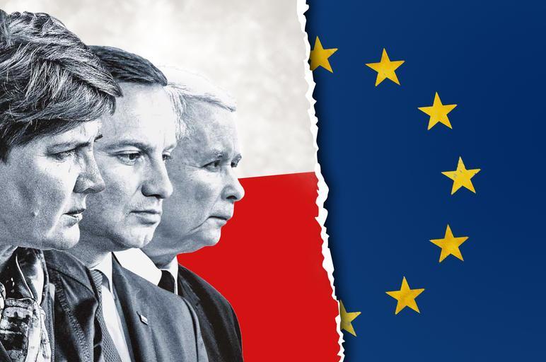 PiS vs Unia Europejska