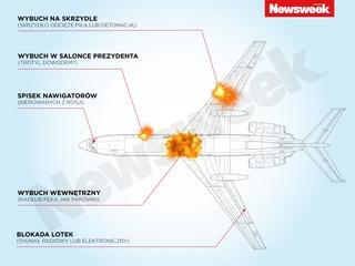 Wszystkie domniemane zamachy na Tupolewa [INFOGRAFIKA]