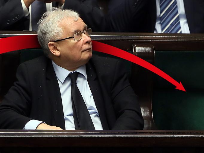 Jarosław Kaczyński sondaż