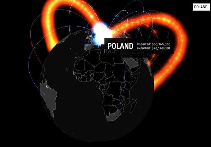 Polski eksport i import broni