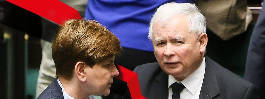 Beata Szydło Jarosław Kaczyński PiS sondaż spadek poparcia