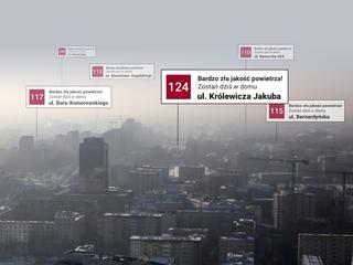Ekspert: Smog odbiera nawet 6 lat życia