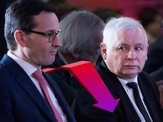 Jarosław Kaczyński zlekceważył problem. Tak wybuchł kryzys nagrodowy