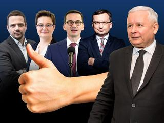 Polityczni zwycięzcy 2017 roku