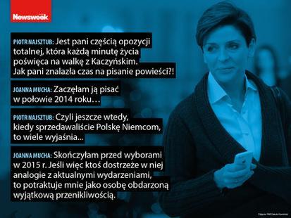 Joanna Mucha, cytaty