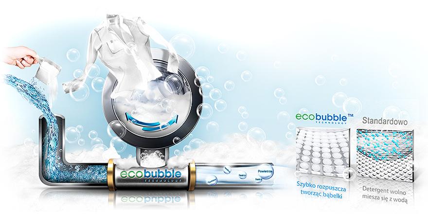 Jak działa technologia EcoBubble(TM)?