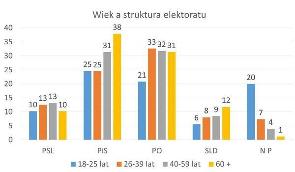 Ipsos (exit poll)