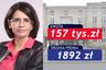 Ministerstwo Cyfryzacji - Anna Streżyńska