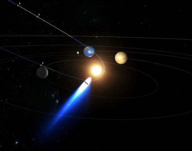 Kometa ISON - okrążenie Słońca