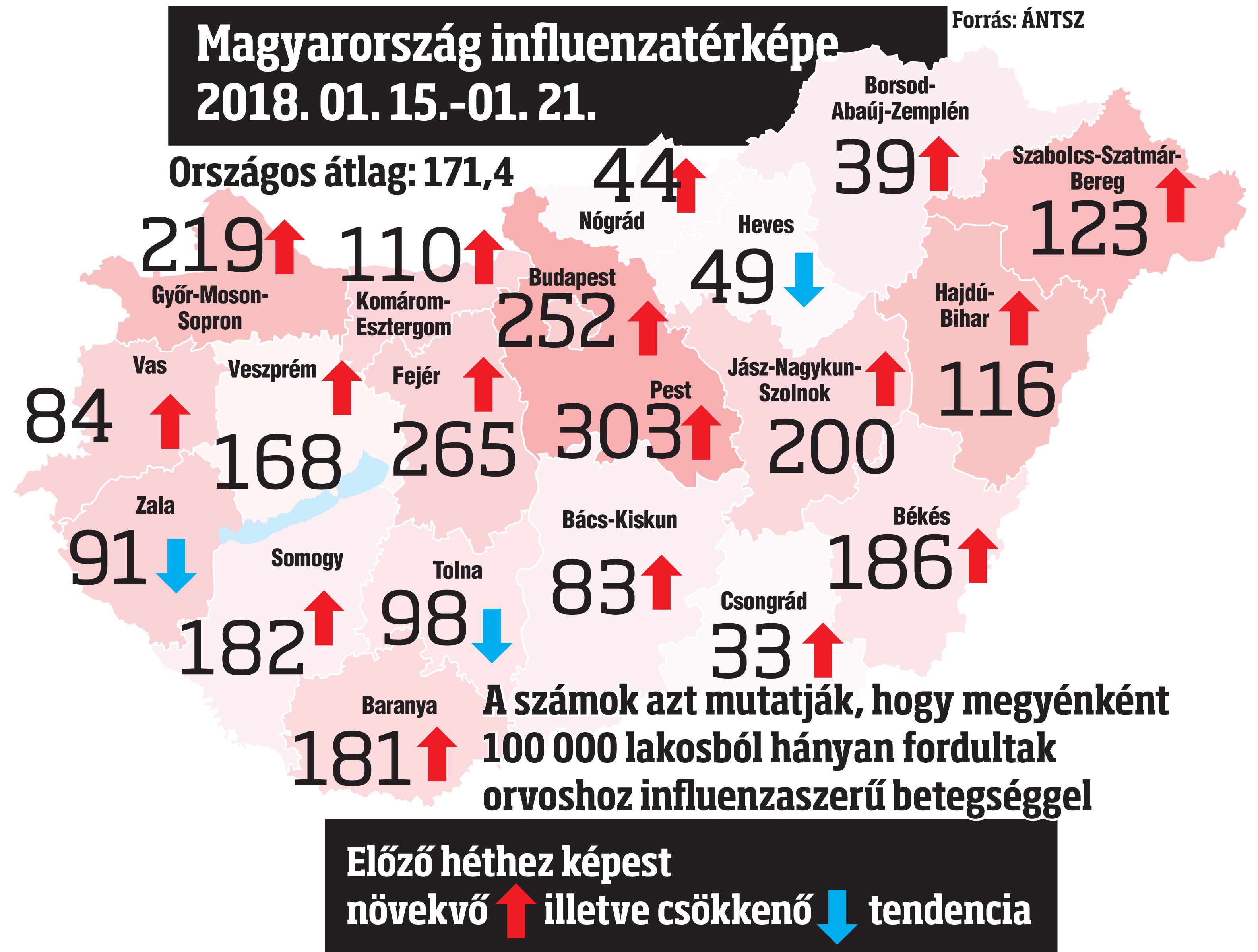 influenza térkép magyarország Figyelem: minden eddiginél brutálisabb influenzajárvány csap le az  influenza térkép magyarország