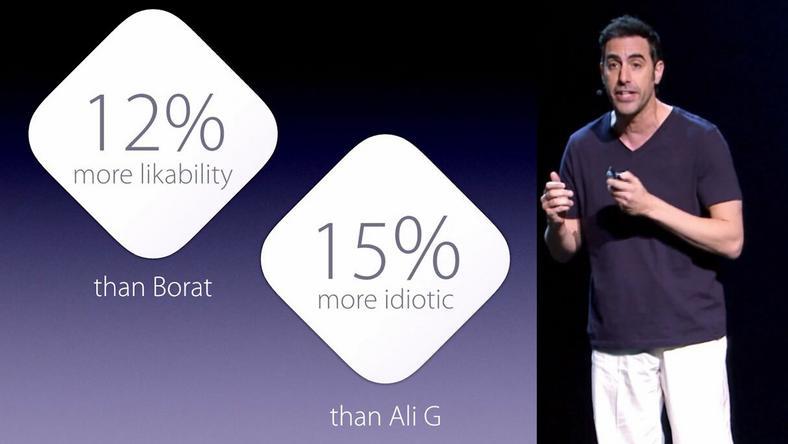 12%-al szerethetőbb, mint Borat és 15%-al idiótább az új karakter, mint Ali G. /Fotó: Twitter