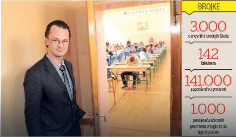 O predlogu ministra Srđana Verbića odlučivaće Zavod za unapređivanje obrazovanja i vaspitanja