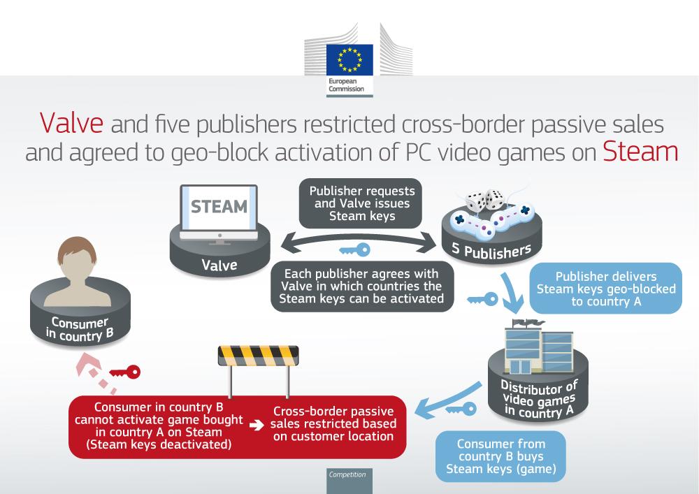 Komisia spolu so správou dodala aj názorný graf zobrazujúci priestupok v praxi.