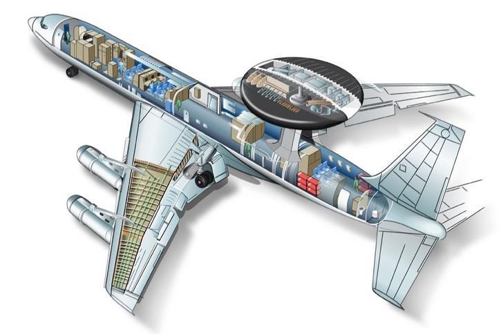 Boeing AWACS