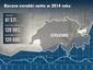 Roczne zarobki netto w Szwajcarii