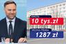 Ministerstwo Skarbu Państwa - Dawid Jackiewicz