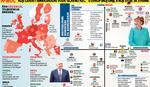 GOSPODARI I SLUGE BRISELA Koji lideri i ambasadori vode glavnu reč u EU