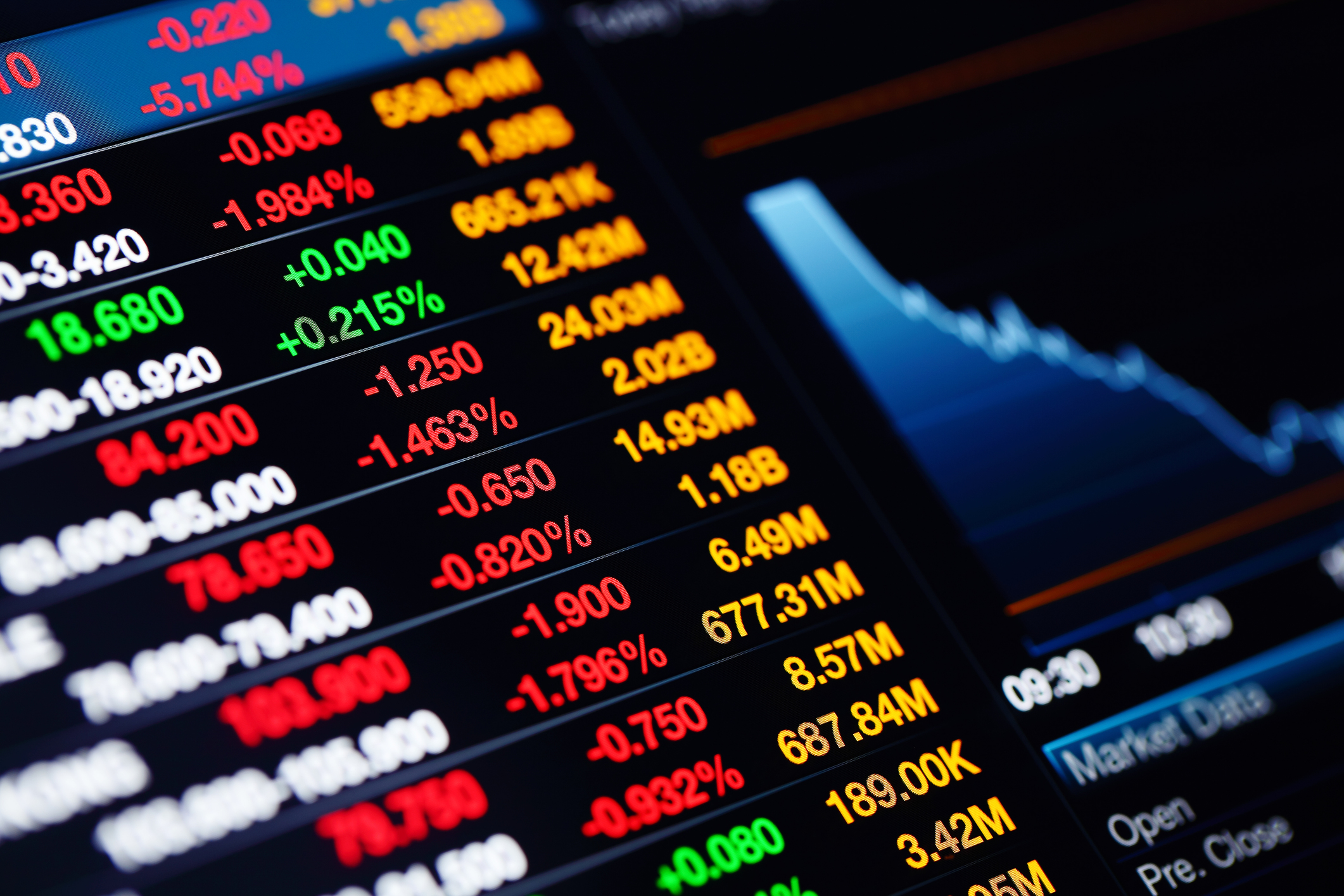 Mi vár a befektetőre a koronavírus járvány miatt? Recesszió vagy gazdasági depresszió?