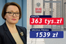 Ministerstwo Edukacji Narodowej - Anna Zalewska