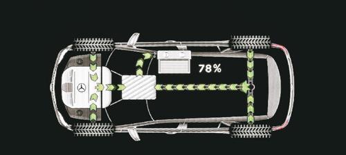 Zobacz jak działają hybrydowe napędy aut