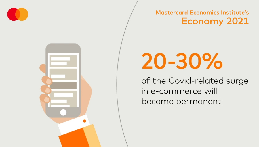 Mastercard-Economy-2021-Highlights-MEA-1