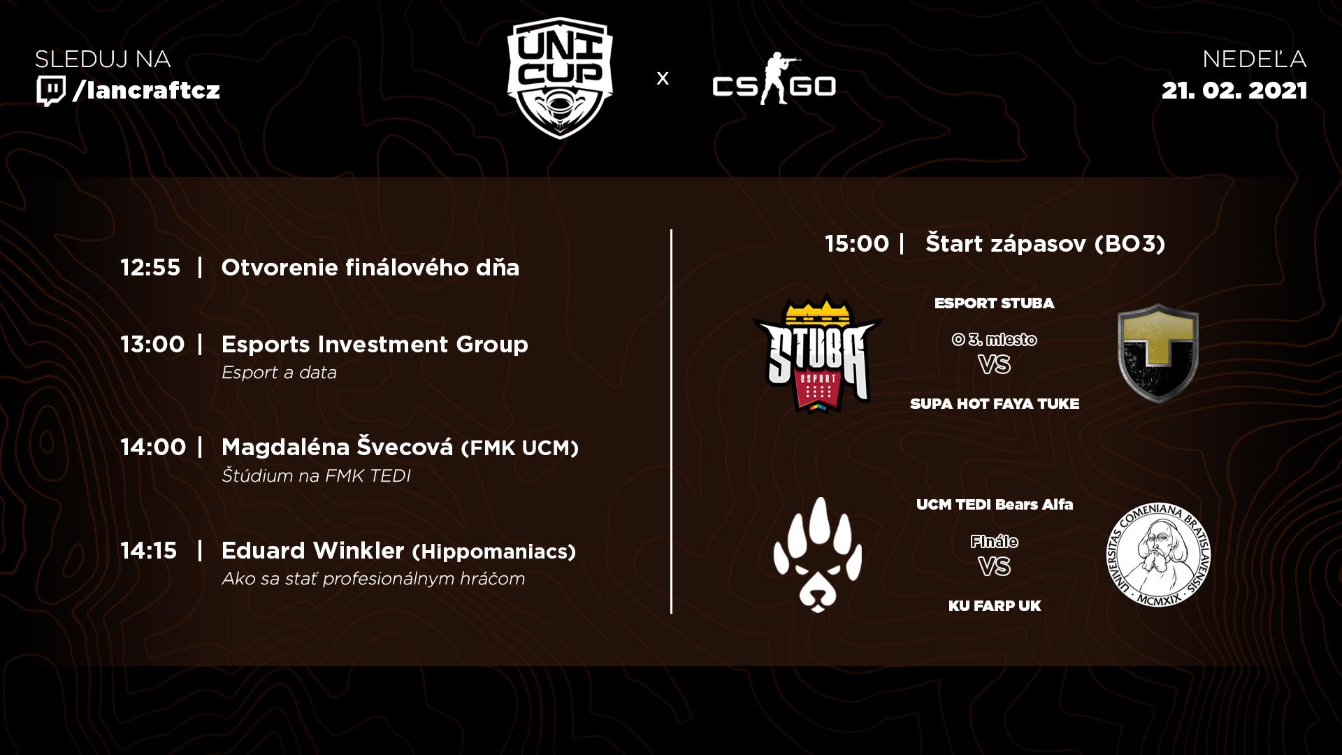 Nedeľný program na streame UniCupu.