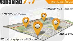 MapaMap 7.7: aktualizacja