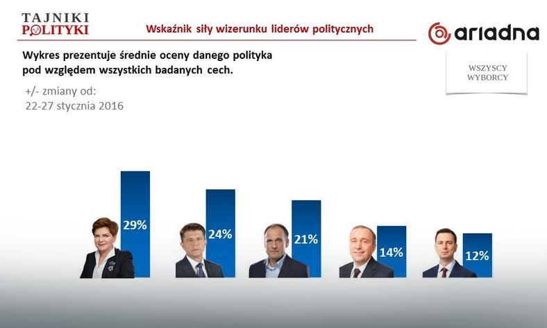 Rys. 3., fot. www.tajnikipolityki.pl