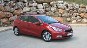 Najchętniej kupowane auta w Polsce w marcu 2014 r.