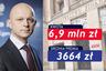 Ministerstwo Finansów - Paweł Szałamacha