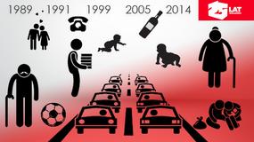 Jak zmieniło się życie w Polsce w ciągu 25 lat?