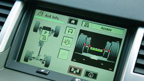 Jak działają elektroniczne programy do jazdy w terenie?