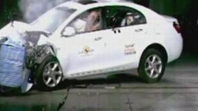 Wyniki crash testów Euro NCAP