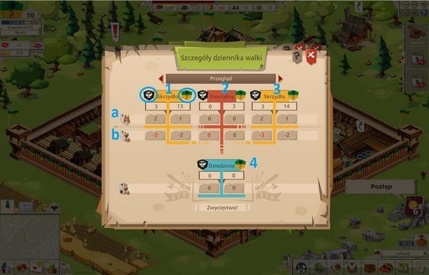 Goodgame Empire - poradnik