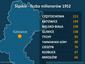 Śląskie - liczba milionerów 1952, wzrost o 13 proc.