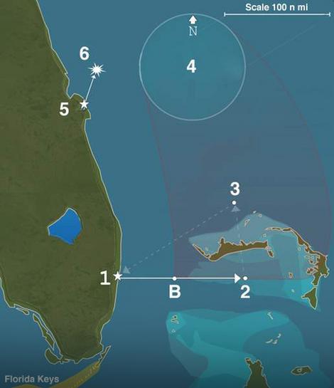 Čuveni Bermudski trougao