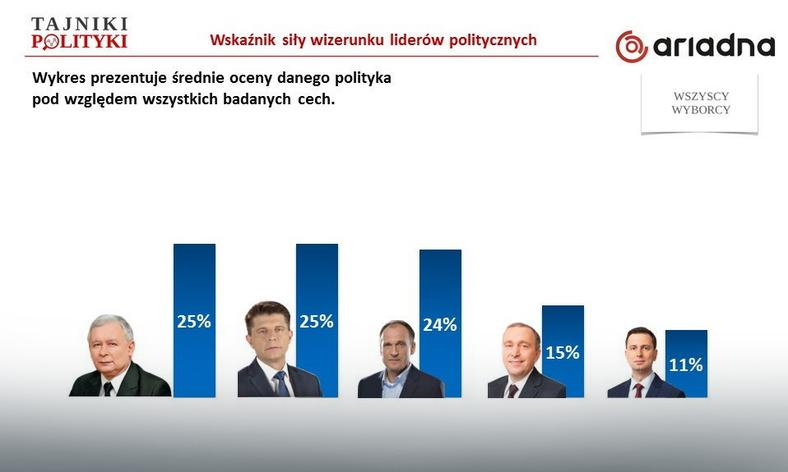 Rys. 4., fot. www.tajnikipolityki.pl