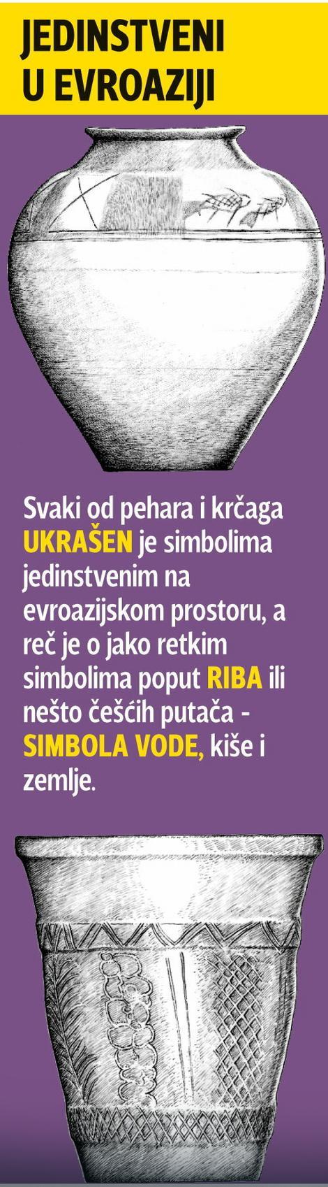 Јеринин град - Брагановић, Ваљево 08114a0baf4f9b09a7ebce47dc0c4c23