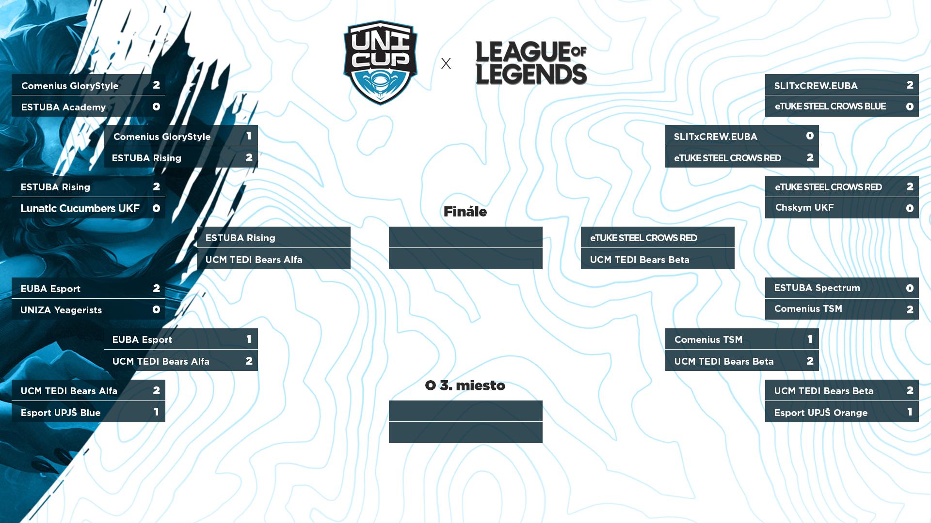 Pavúk play-off League of Legends.