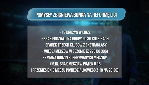Czeka nas reforma ligi. Jak Ekstraklasa będzie wyglądać w kolejnych latach?