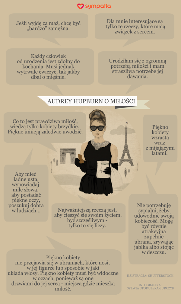 Cytaty Audrey Hupburn O Miłości Infografika Sympatia Porady