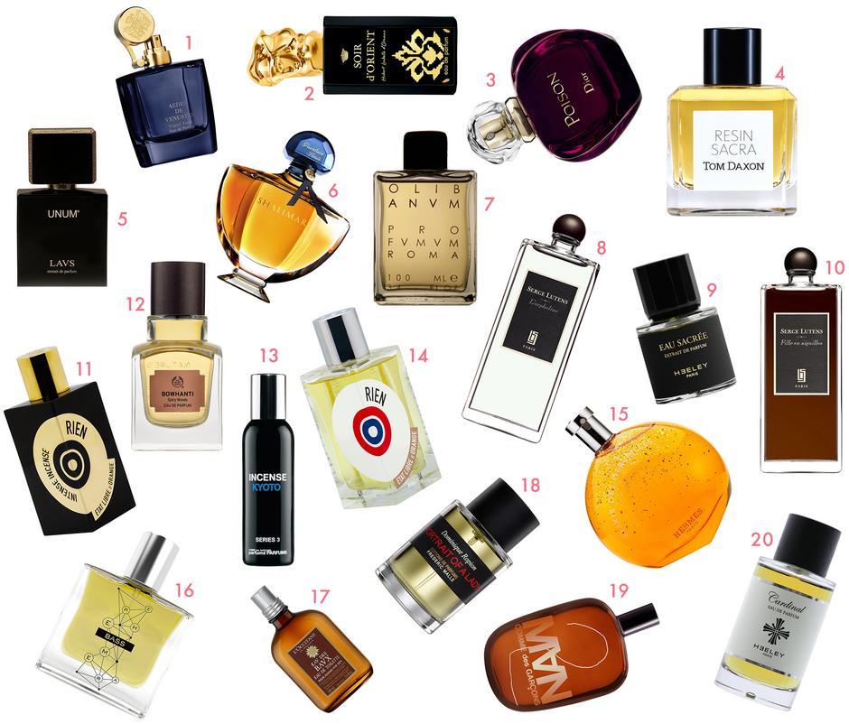Perfumy z kadzidłem
