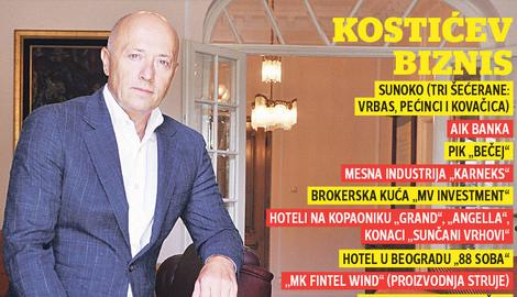 KOSTIĆEV ŠEĆERNI PLAN ZA SRBIJU Najbogatiji srpski biznismen otkriva poslovne ciljeve