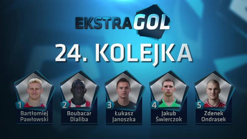 Autorzy pięciu najładniejszych goli 24. kolejki Ekstraklasy