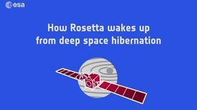 Wybudzenie sondy kosmicznej Rosetta - pomóżmy Polakowi wygrać konkurs!