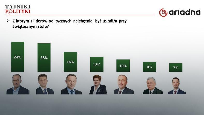 Rys. 1., fot. www.tajnikipolityki.pl