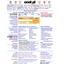 Strona główna Onetu w 2001 roku