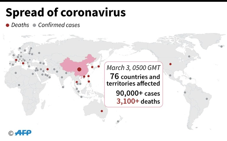 Countries and territories with confirmed cases of coronavirus and deaths as of March 3, 0500 GMT.